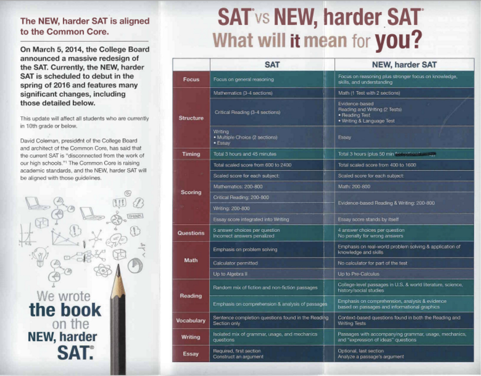 In a brochure advertising its test preparation services, C2 Education explains the impending changes to the SAT. [C2 Education]